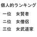 FCドラクエ3教団