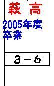 ☆萩高 2005年度卒業 3−6☆