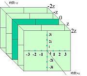 複時数:新しい数字の概念