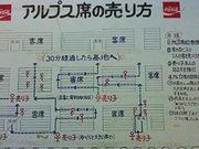 コカ・コーラ 甲子園支店