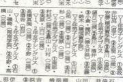 オッタク同窓会(追浜高校卓球部)