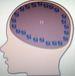 脳内メーカーで変態同盟が結成!