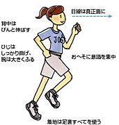 ゆる〜く ジョギング香川県