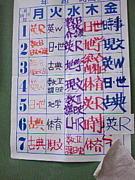 07年牛久栄進高校卒業生のコミュ