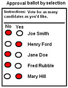選挙を認定投票制へ