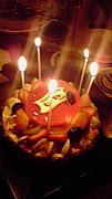 1990年1月29日生まれの人集合
