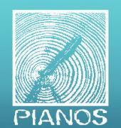 Pianos NYC venue