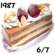 ☆★1987年6月7日生まれ★☆