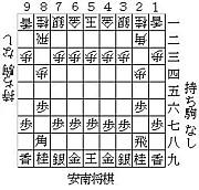 変則将棋(安南将棋中心)