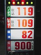 <千葉県北西部>ガソリンの価格