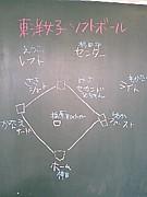東洋女子ソフトボール愛好会
