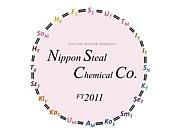 人と人との化学反応@新日鐵化学