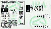 広国 競馬研究会