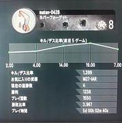 【PS4】CODゴースト