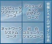 情報システムデザイン学系 of 鳩