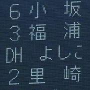 弱気プロ野球チーム応援