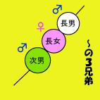 長男→長女→次男 の3兄弟の人