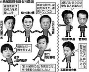 減税日本=小沢派の隠れ蓑