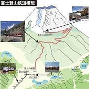 富士登山鉄道(富士山登山電車)