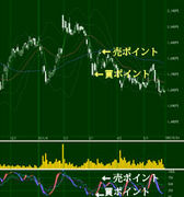 株投資ソフト無料体験