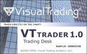 ちゃぴの「VTrader研究室」