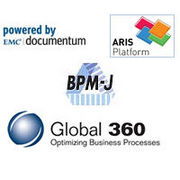 BPM-BusinessProcessManagement