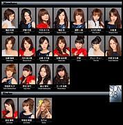SDN48 (サタデーナイト48)