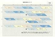 計画停電予定時間判定(β版)