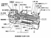 機械科@佐賀県立有田工業高校
