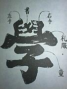 安藤昌益 (守農太神)
