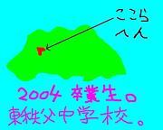 東秩父中学校2004年度卒業生。