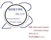 静岡電子情報カレッジ23期生