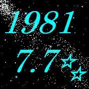 1981年7月7日生まれ