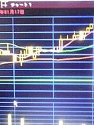 株投資サークル