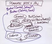 セマンテック解析