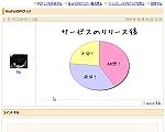 円グラフ日記のギャラリー画像