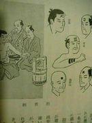 入れ墨(刺青)文化史