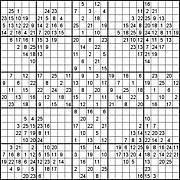 パズルアルゴリズム