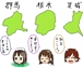 北関東in栃木