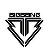 BIGBANG専用チケット売買