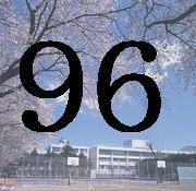 国立高校1996年卒