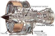 ジェットエンジン [Jet Engine]