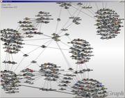 ネットワーク科学(増田直紀)