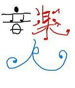 作詞 作曲 編曲 楽器 録音 歌人
