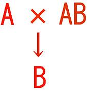 A型とAB型から生まれたB型