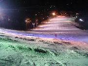 学生スキーヤーorボーダー