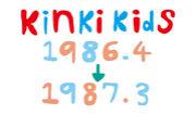 KinKi Kids ♡ 1986-1987