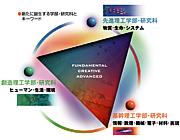 2009年度早稲田大学理工学部
