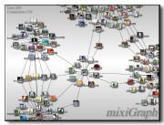 mixiGraph