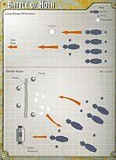 Warfare in STARWARS